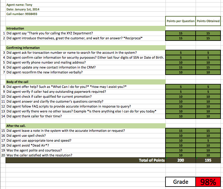 Call grading template excel models for Call center scorecard template